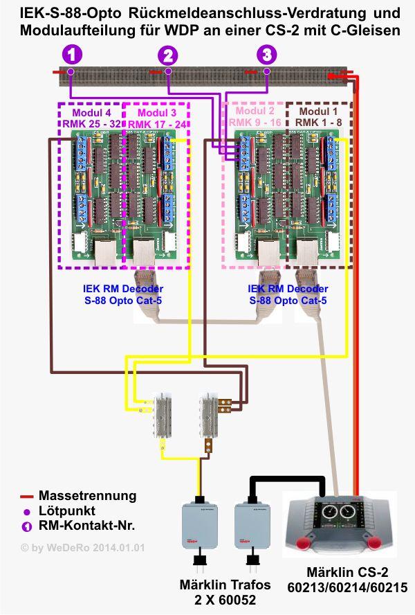 Herstellen von Rückmeldkontakten S-88 C-Gleis